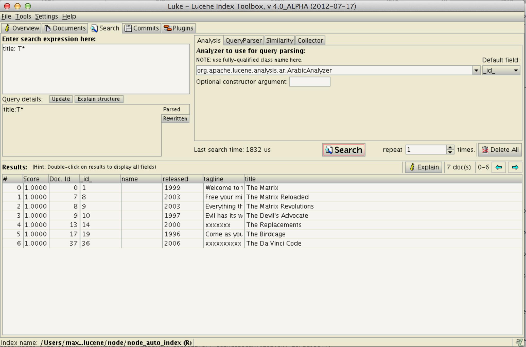 Peeking behind the neo4j lucene index dzone java luke screenshot 2 baditri Gallery