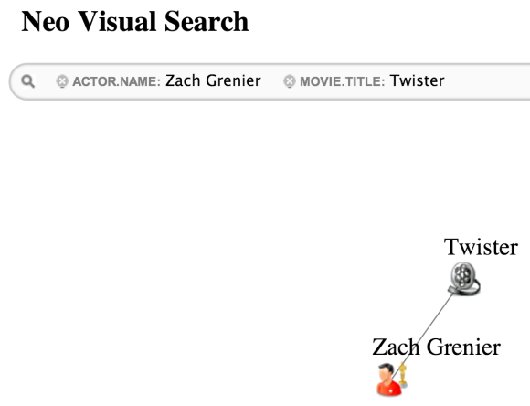 visual search 5