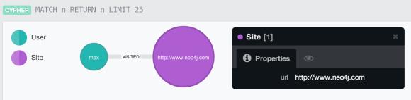 single node