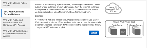 vpc_public_private