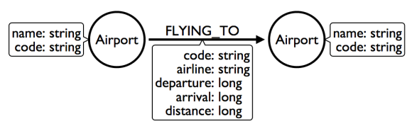 Simple-flight-model