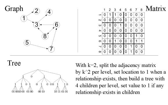 k2-explained