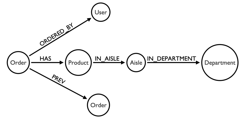 How to Create an Oracle Database Docker Image - DZone Database